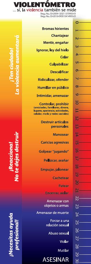 Violencia Domestica Termometro digital infrarrojo medico sin contacto certificado aicare a66. violencia domestica