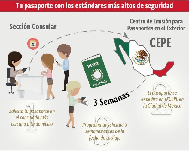 Embajada de México en Cuba abre sistema de citas online a