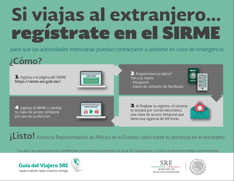Registro De Mexicanos